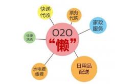 """美团点评价值超300亿美元了?得益于""""懒""""出天际的全能O2O"""
